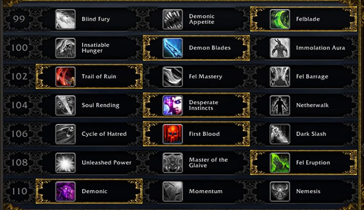 Havoc Demon Hunter Pvp Guide Battle For Azeroth 8 3 World Of Warcraft